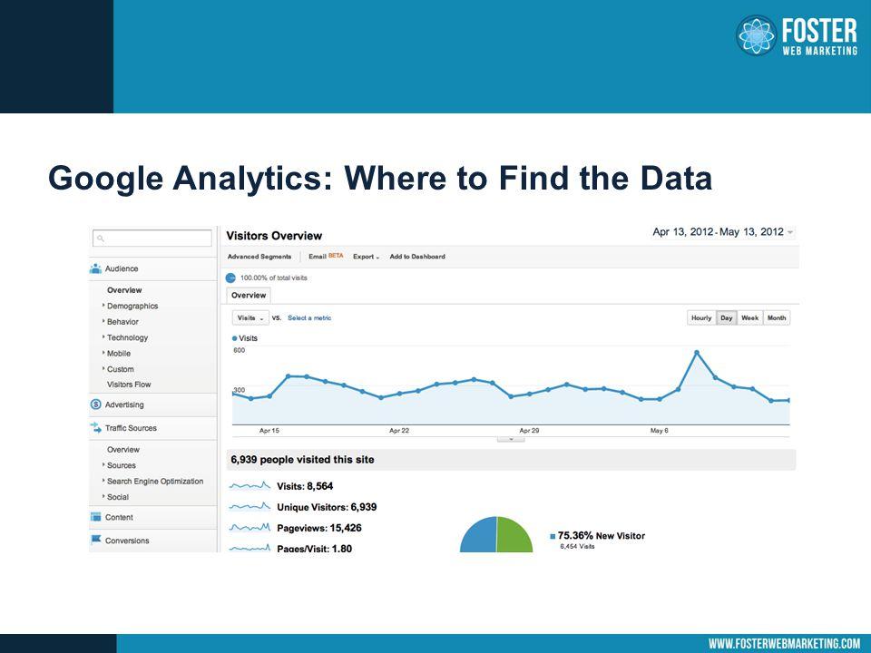 Google Analytics: Where to Find the Data