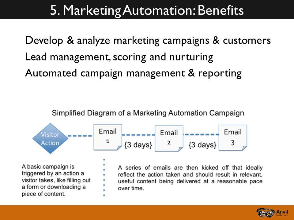 5. Marketing Automation: Benefits Develop & analyze marketing campaigns & customers Lead management, scoring and nurturing Automated campaign manageme