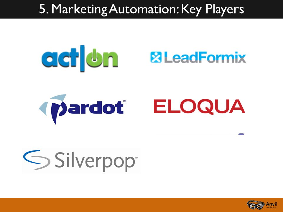 5. Marketing Automation: Key Players