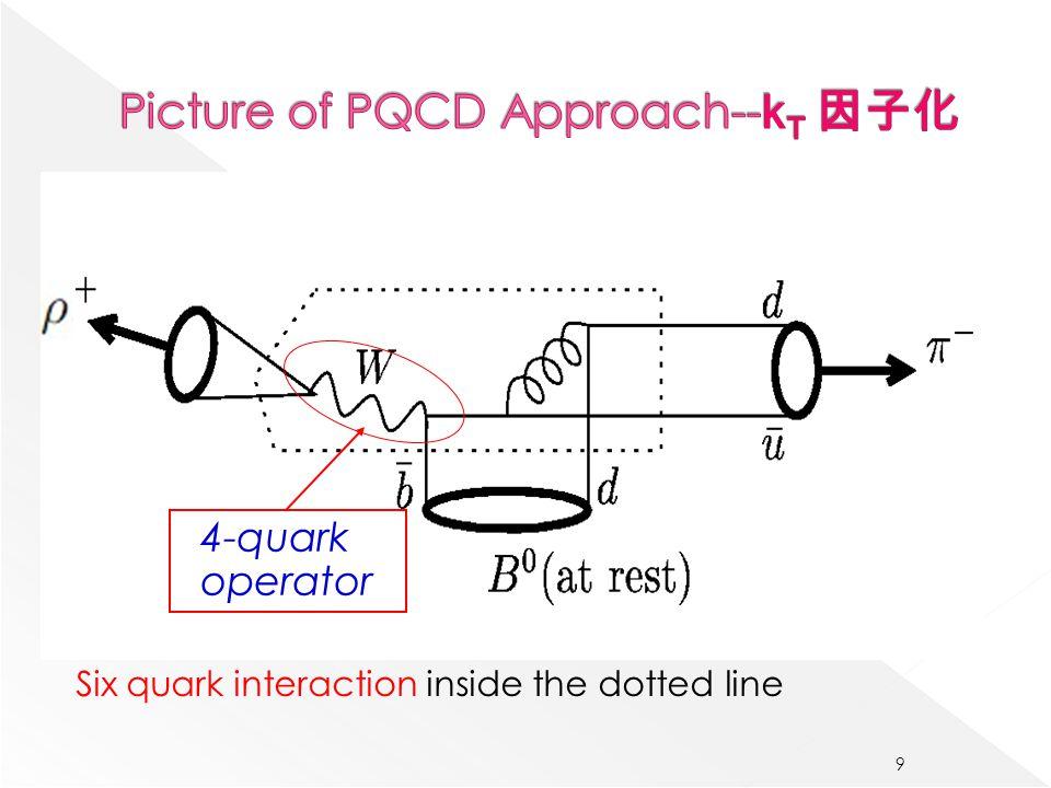 Six quark interaction inside the dotted line 9 4-quark operator