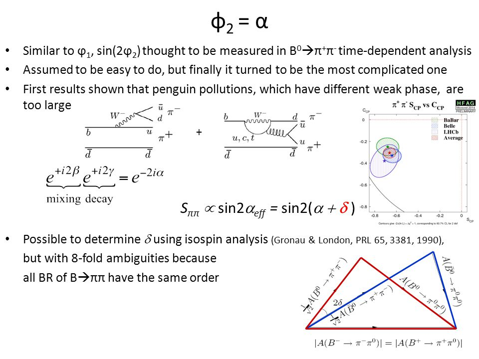 φ 2 = α Similar to ϕ 1, sin(2ϕ 2 ) thought to be measured in B 0  π + π - time-dependent analysis Assumed to be easy to do, but finally it turned to be the most complicated one First results shown that penguin pollutions, which have different weak phase, are too large Possible to determine  using isospin analysis (Gronau & London, PRL 65, 3381, 1990), but with 8-fold ambiguities because all BR of B  ππ have the same order + S ππ  sin2  eff = sin2(   )