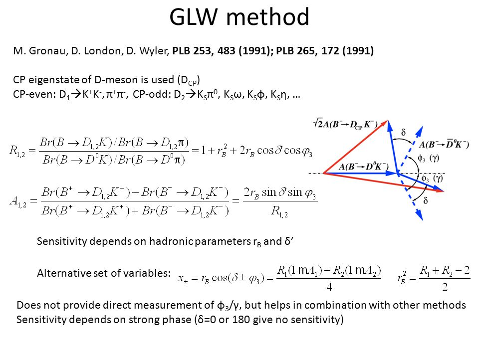 GLW method M. Gronau, D. London, D.