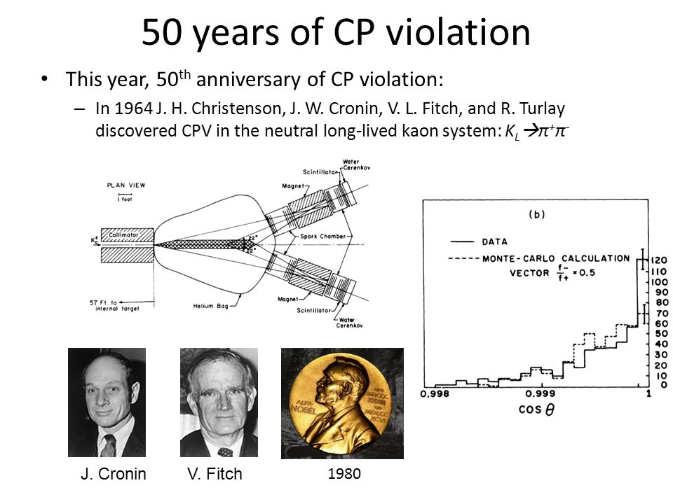 50 years of CP violation This year, 50 th anniversary of CP violation: – In 1964 J. H. Christenson, J. W. Cronin, V. L. Fitch, and R. Turlay discovere