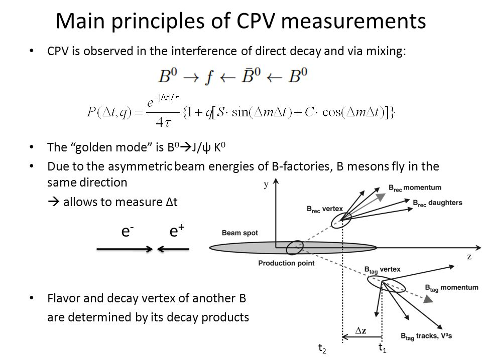 "Main principles of CPV measurements t2t2 t1t1 e-e+e-e+ CPV is observed in the interference of direct decay and via mixing: The ""golden mode"" is B 0 "