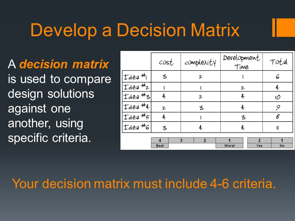 Develop a Decision Matrix A decision matrix is used to compare design solutions against one another, using specific criteria.