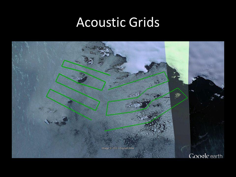 Acoustic Grids