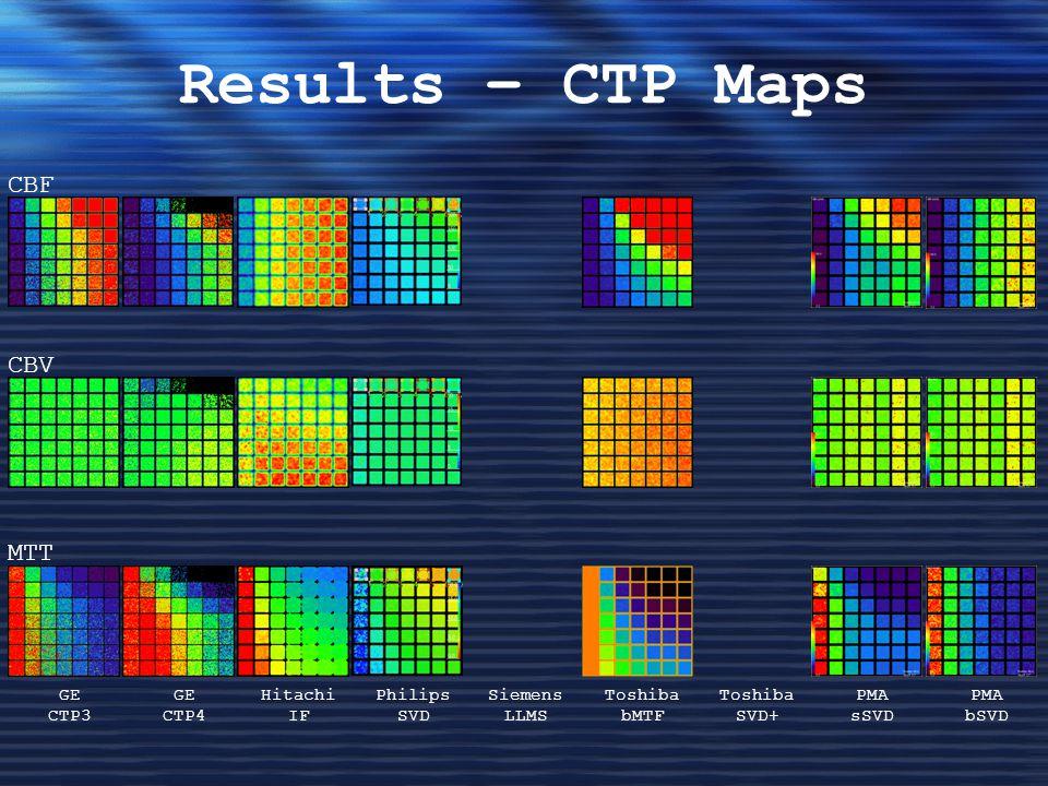 Results – CTP Maps CBF CBV MTT GE CTP3 GE CTP4 Hitachi IF Philips SVD Siemens LLMS Toshiba bMTF Toshiba SVD+ PMA sSVD PMA bSVD