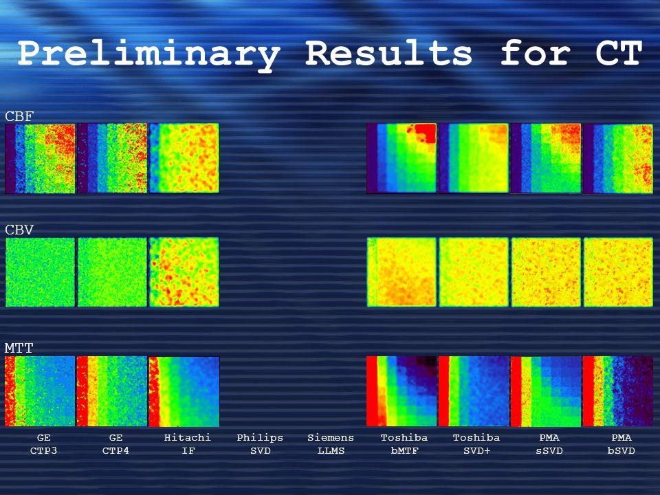 Preliminary Results for CT CBF CBV MTT GE CTP3 GE CTP4 Hitachi IF Philips SVD Siemens LLMS Toshiba bMTF Toshiba SVD+ PMA sSVD PMA bSVD