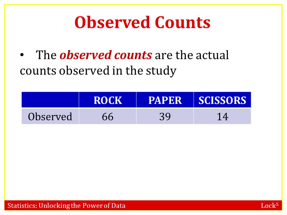 Statistics: Unlocking the Power of Data Lock 5 Observed Counts The observed counts are the actual counts observed in the study ROCKPAPERSCISSORS Observed663914