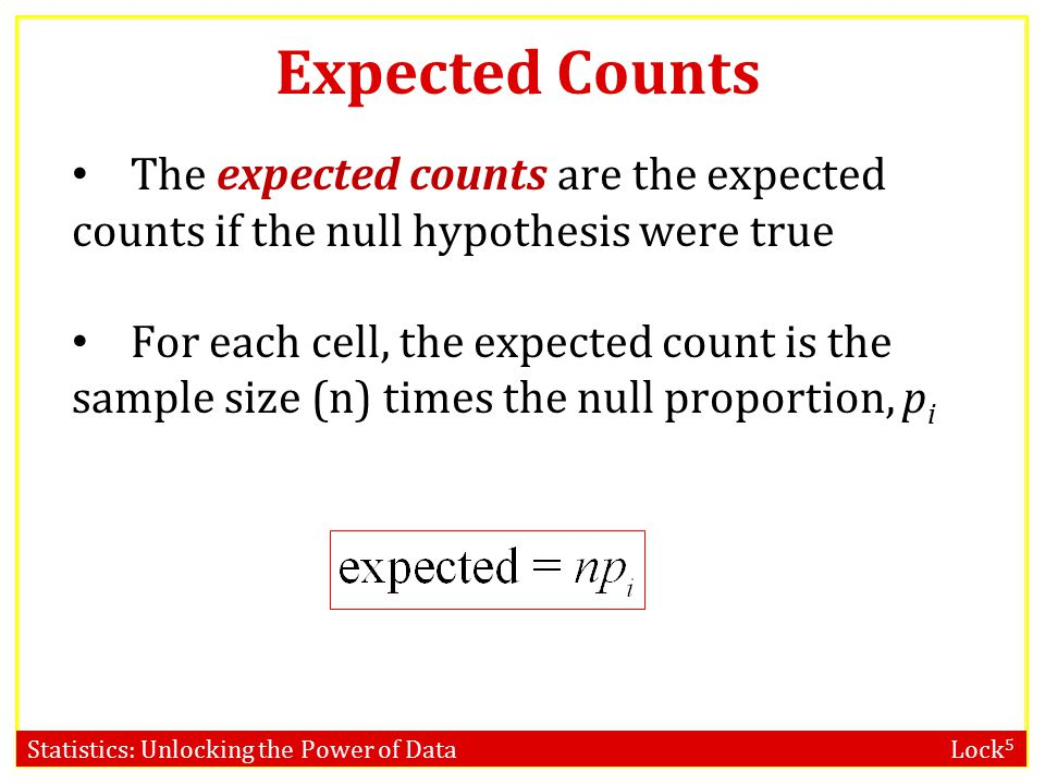 Statistics: Unlocking the Power of Data Lock 5 Goodness of Fit A chi-square test for goodness of fit tests whether the distribution of a categorical variable is the same as some null hypothesized distribution The null hypothesized proportions for each category do not have to be the same