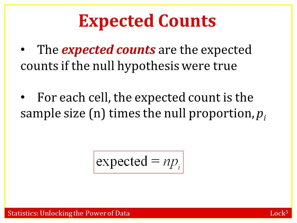 Statistics: Unlocking the Power of Data Lock 5 Chi-Square Statistic HigherSATAcademyNobelOlympicTotal Math21 (17.9)68 (84.9)116 (102.2)205 Verbal10 (13.1)79 (62.1) 61 ( 74.8)150 Total31147177355 HigherSATAcademyNobelOlympic Math Verbal