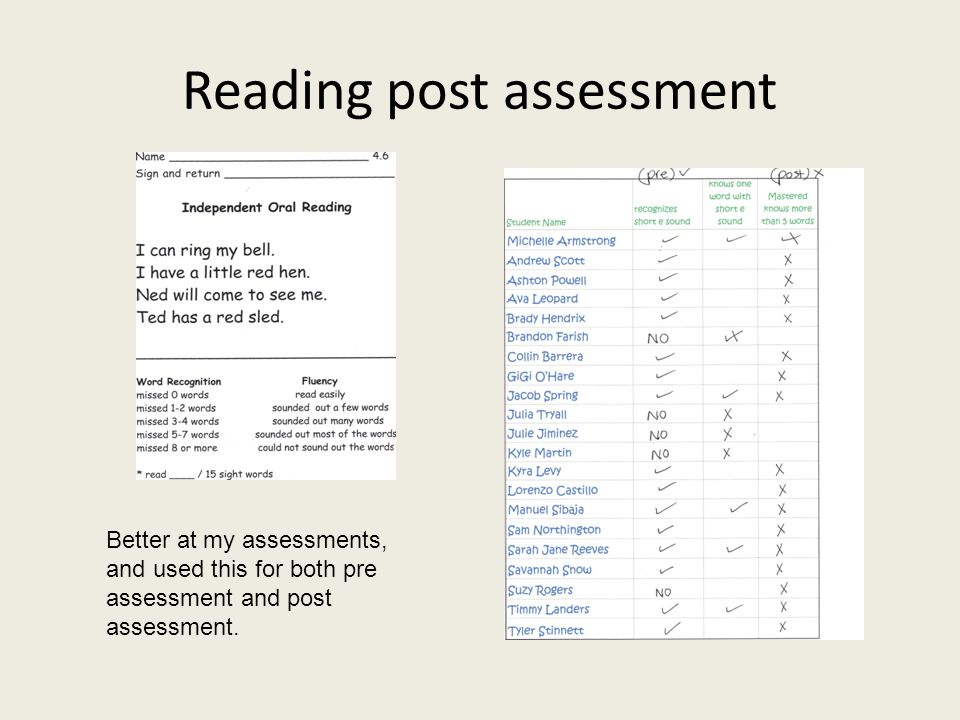 Reading post assessment Better at my assessments, and used this for both pre assessment and post assessment.