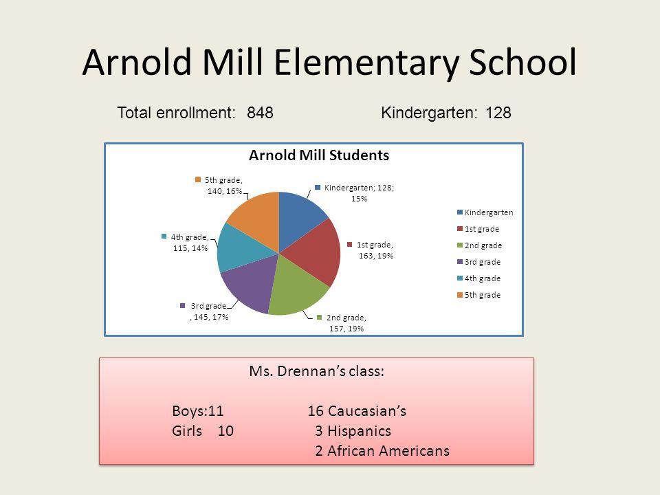 Arnold Mill Elementary School Ms.