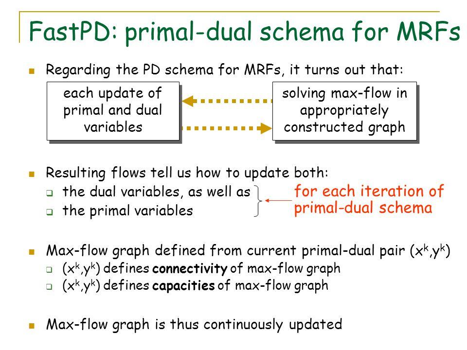 Very general framework.