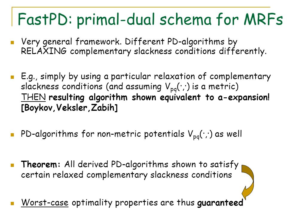Per-instance optimality guarantees Primal-dual algorithms can always tell you (for free) how well they performed for a particular instance unknown optimum …… per-instance approx.