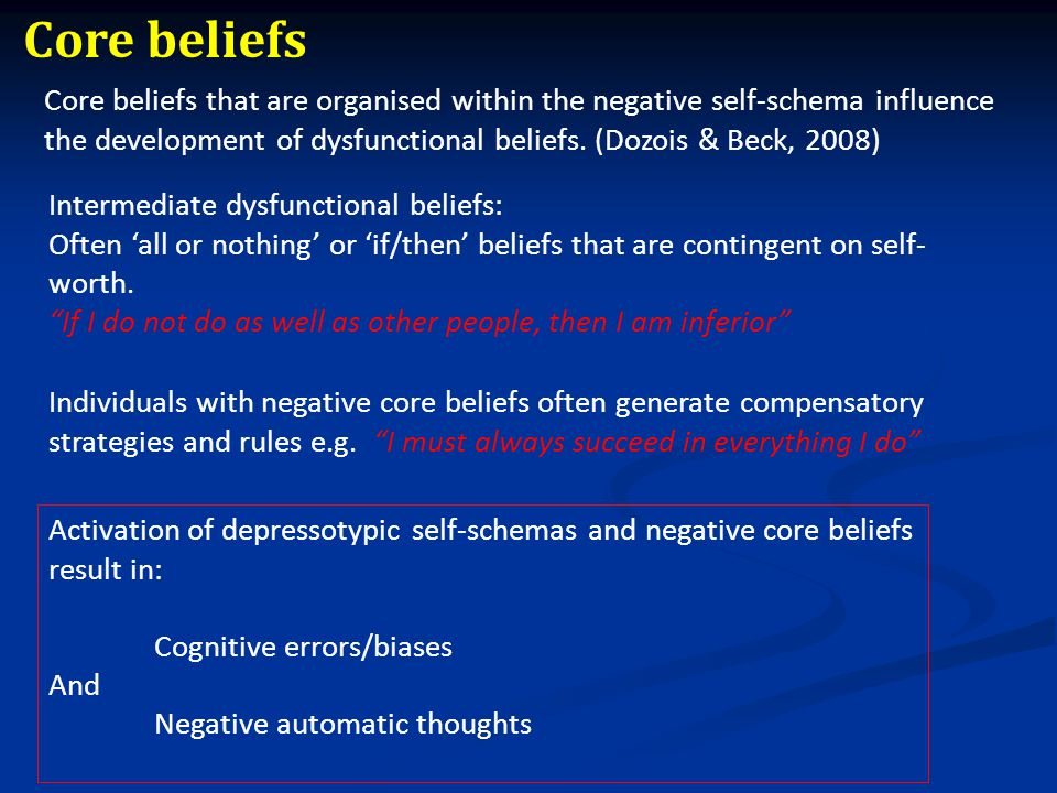 Core beliefs that are organised within the negative self-schema influence the development of dysfunctional beliefs.