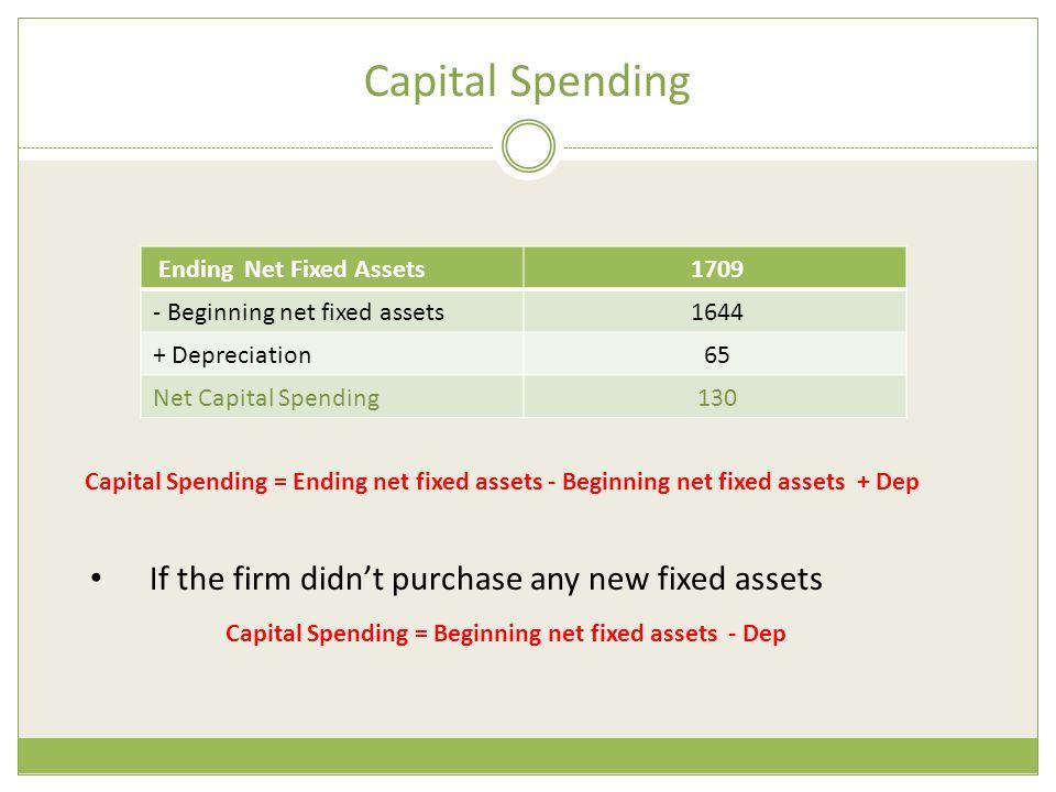 Capital Spending 1709 Ending Net Fixed Assets 1644- Beginning net fixed assets 65+ Depreciation 130Net Capital Spending Capital Spending = Ending net