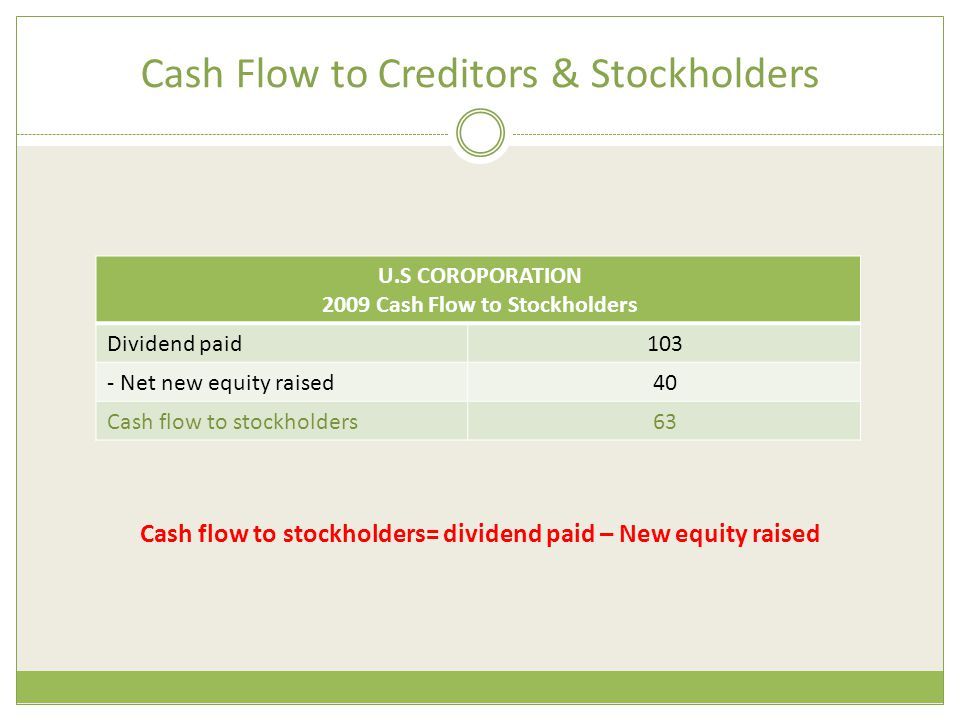 U.S COROPORATION 2009 Cash Flow to Stockholders 103Dividend paid 40- Net new equity raised 63Cash flow to stockholders Cash flow to stockholders= divi