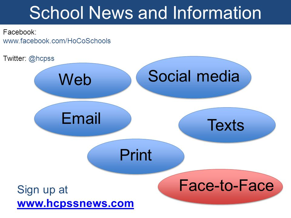 School News and Information Email Print Social media Web Face-to-Face Texts Sign up at www.hcpssnews.com www.hcpssnews.com Facebook: www.facebook.com/HoCoSchools Twitter: @hcpss