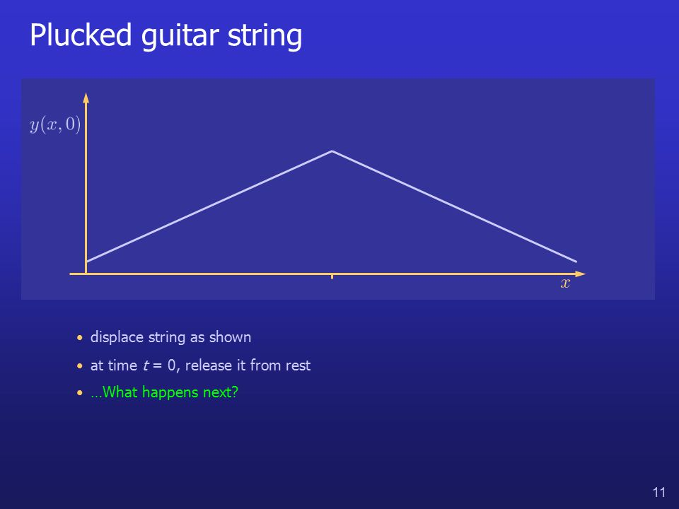 11 Plucked guitar string displace string as shown at time t = 0, release it from rest …What happens next?