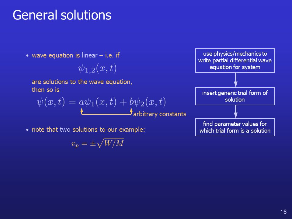 16 General solutions use physics/mechanics to write partial differential wave equation for system insert generic trial form of solution find parameter values for which trial form is a solution wave equation is linear – i.e.