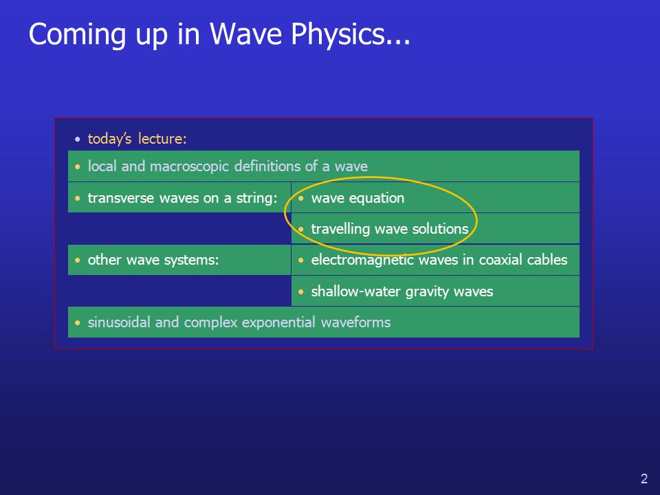 2 Coming up in Wave Physics...
