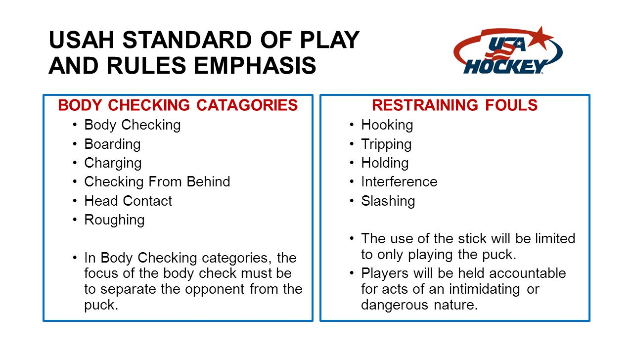 USAH STANDARD OF PLAY AND RULES EMPHASIS BODY CHECKING CATAGORIES Body Checking Boarding Charging Checking From Behind Head Contact Roughing In Body Checking categories, the focus of the body check must be to separate the opponent from the puck.