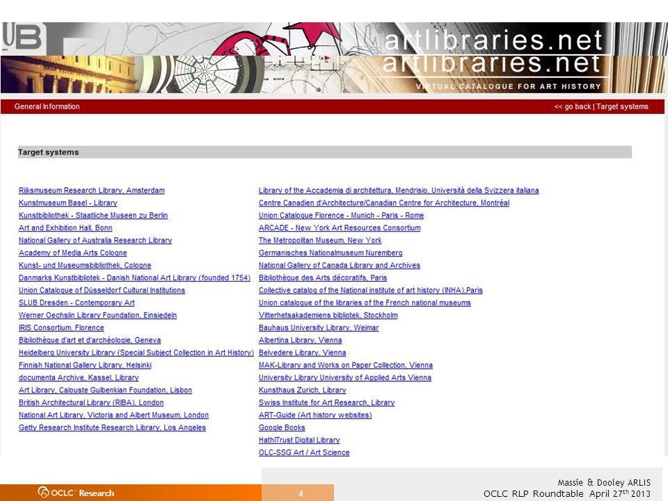 Research OCLC RLP Roundtable April 27 th 2013 Massie & Dooley ARLIS 4