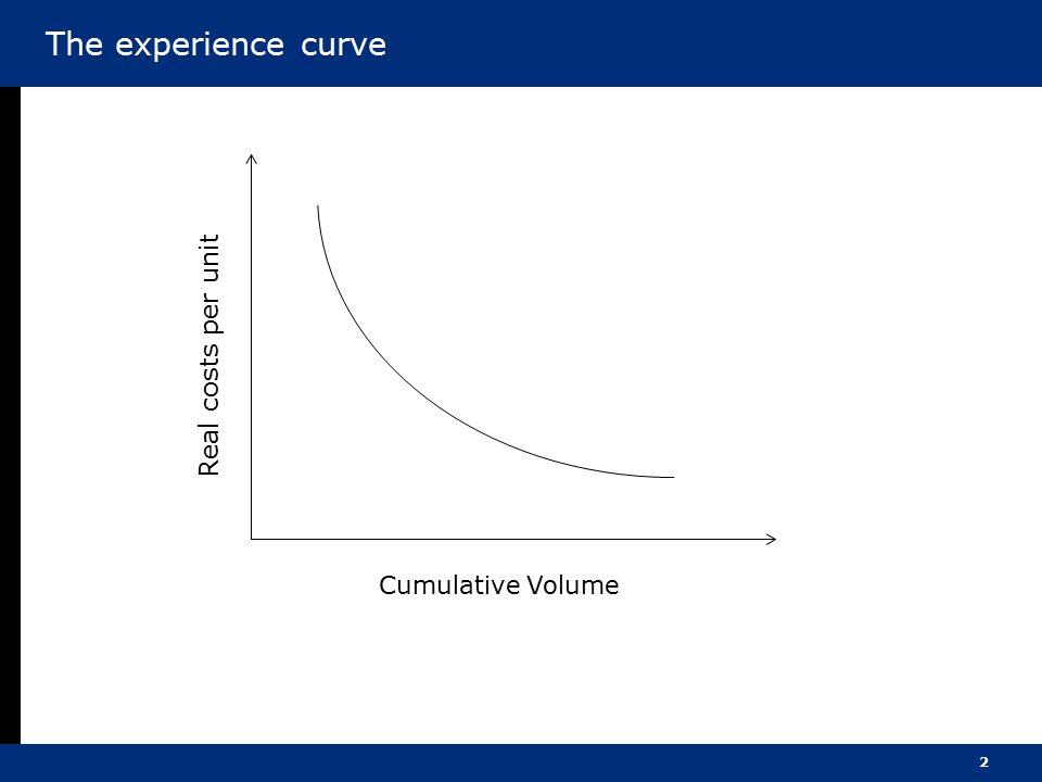 2 The experience curve Real costs per unit Cumulative Volume
