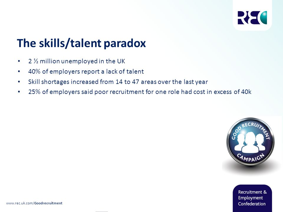 The skills/talent paradox 2 ½ million unemployed in the UK 40% of employers report a lack of talent Skill shortages increased from 14 to 47 areas over the last year 25% of employers said poor recruitment for one role had cost in excess of 40k www.rec.uk.com/Goodrecruitment