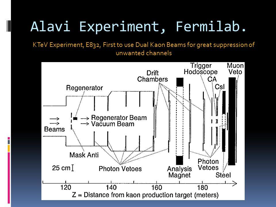 Alavi Experiment, Fermilab.