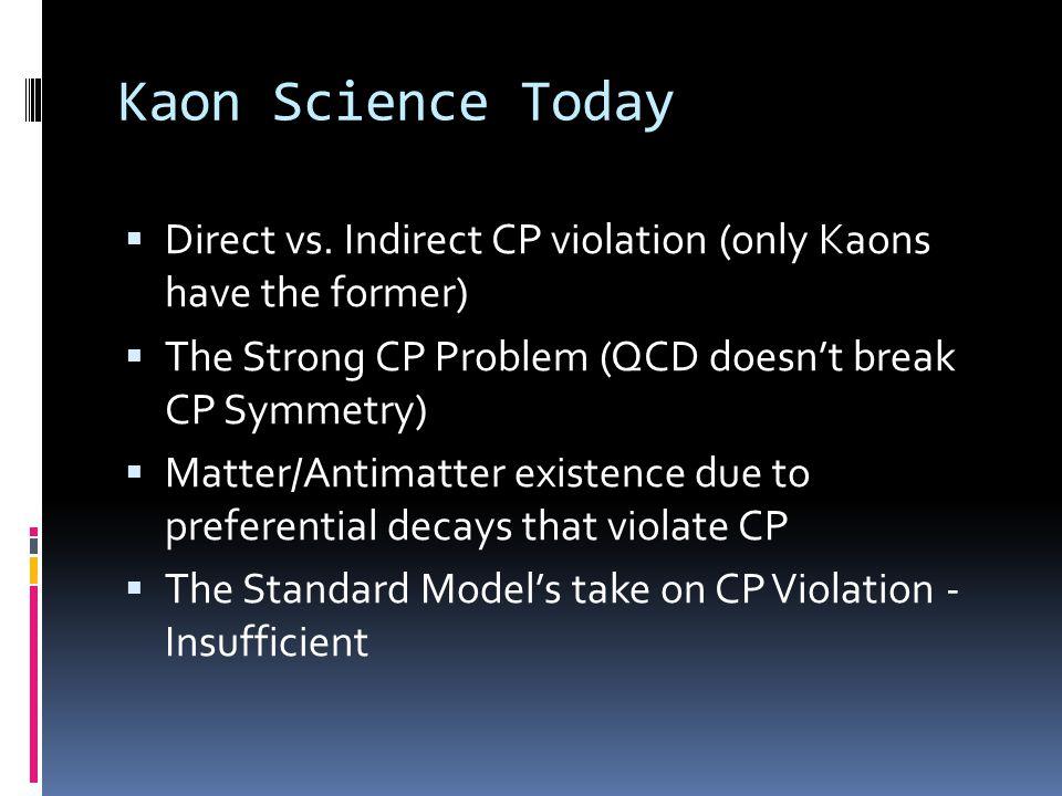 Kaon Science Today  Direct vs.