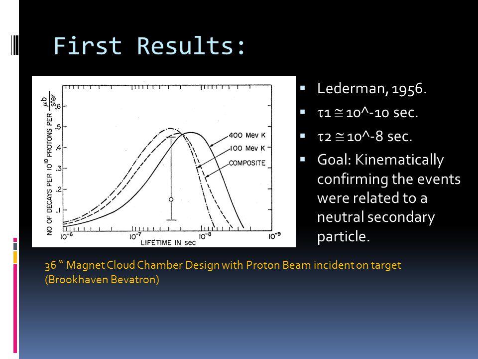 First Results:  Lederman, 1956.   1  10^-10 sec.