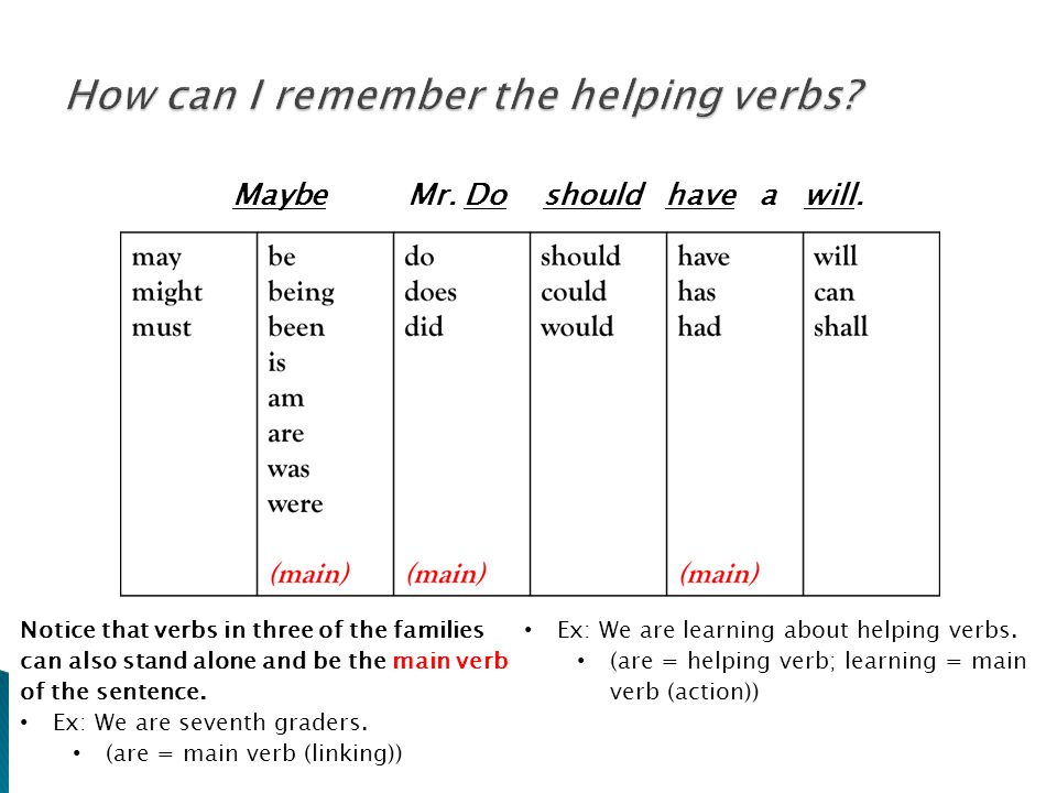 Maybe Mr. Do should have a will. Notice that verbs in three of the families can also stand alone and be the main verb of the sentence. Ex: We are seve