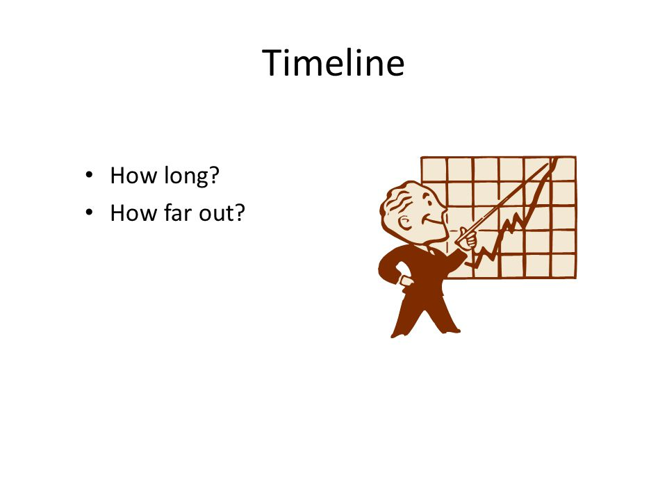 Timeline How long? How far out?