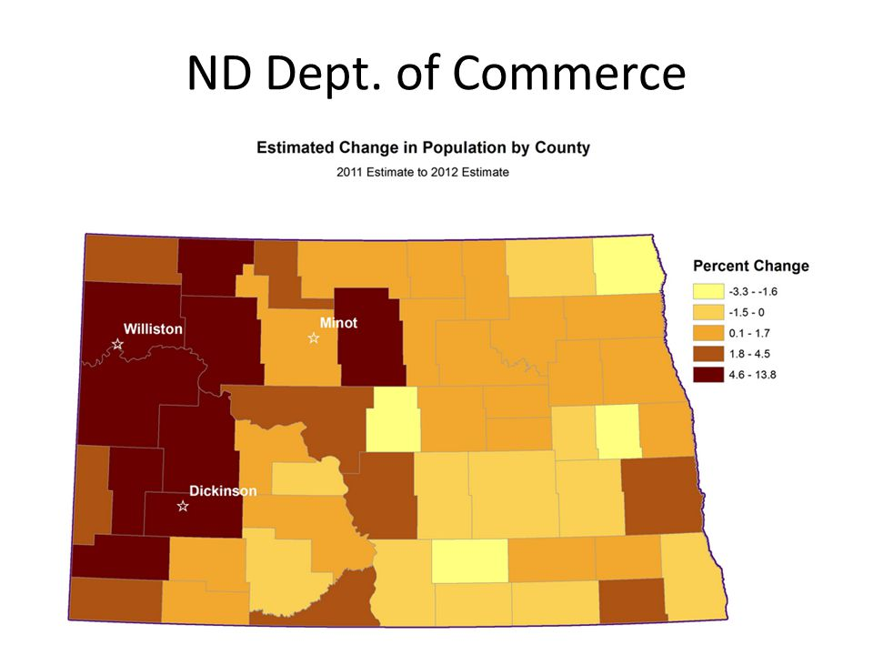 ND Dept. of Commerce