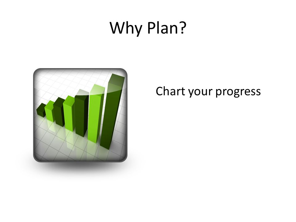 Why Plan? Chart your progress