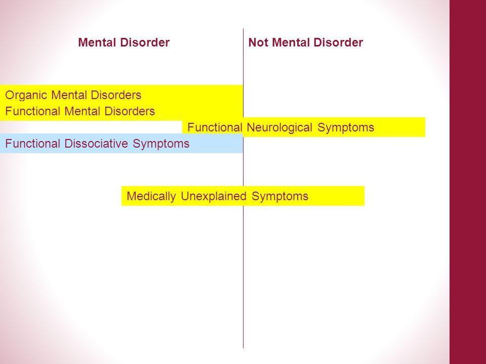 Organic Mental Disorders Functional Mental Disorders Functional Neurological Symptoms Functional Dissociative Symptoms Medically Unexplained Symptoms
