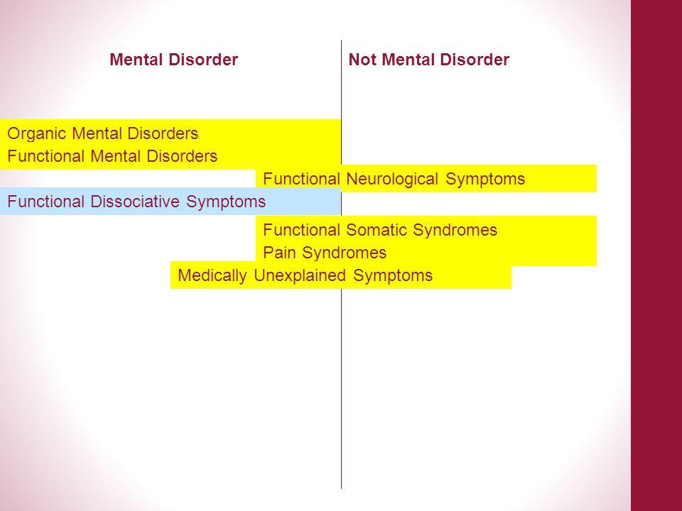 Organic Mental Disorders Functional Mental Disorders Functional Neurological Symptoms Functional Dissociative Symptoms Functional Somatic Syndromes Pa