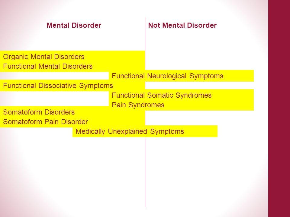 Organic Mental Disorders Functional Mental Disorders Functional Neurological Symptoms Functional Dissociative Symptoms Functional Somatic Syndromes So