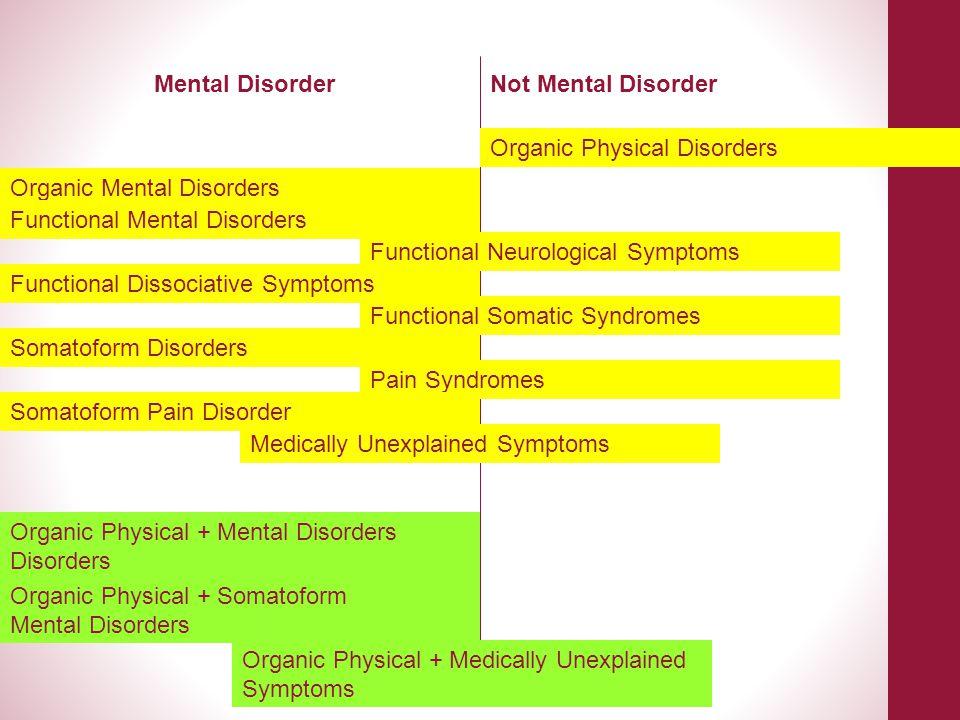 Organic Physical Disorders Organic Mental Disorders Functional Mental Disorders Functional Neurological Symptoms Functional Dissociative Symptoms Func