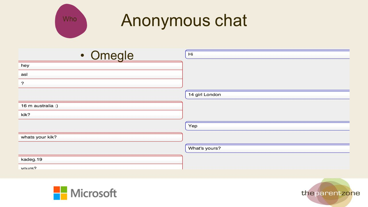 Who Anonymous chat Omegle