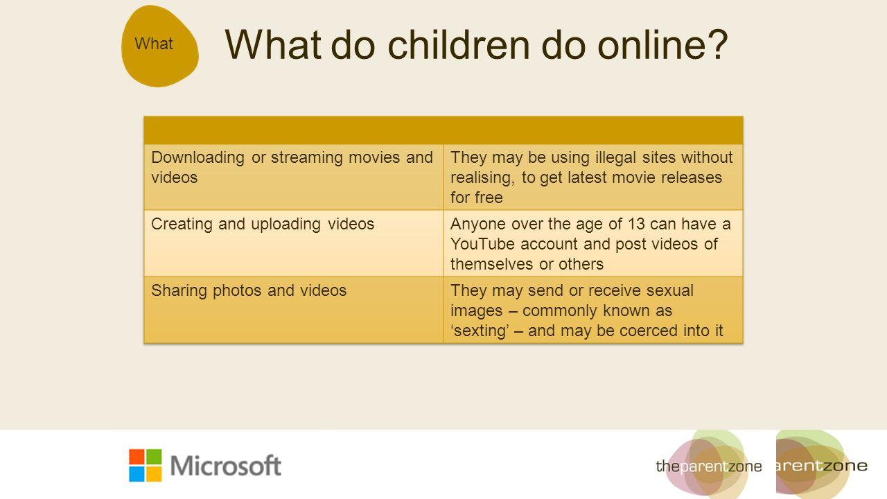 What do children do online