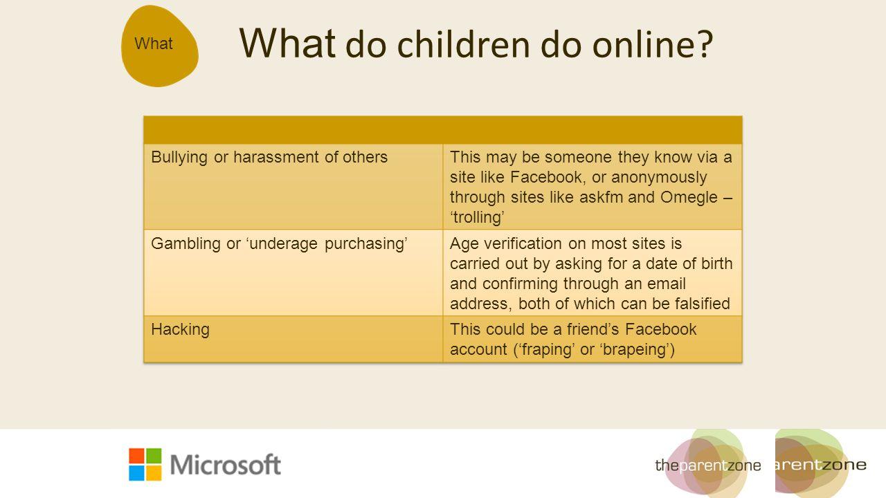 What What do children do online