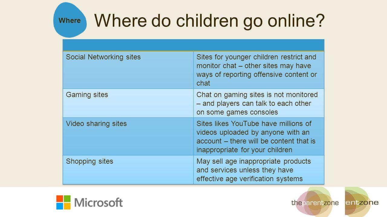 Where do children go online