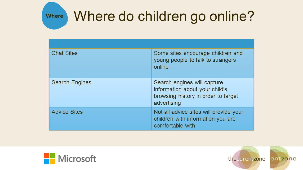 Where Where do children go online?