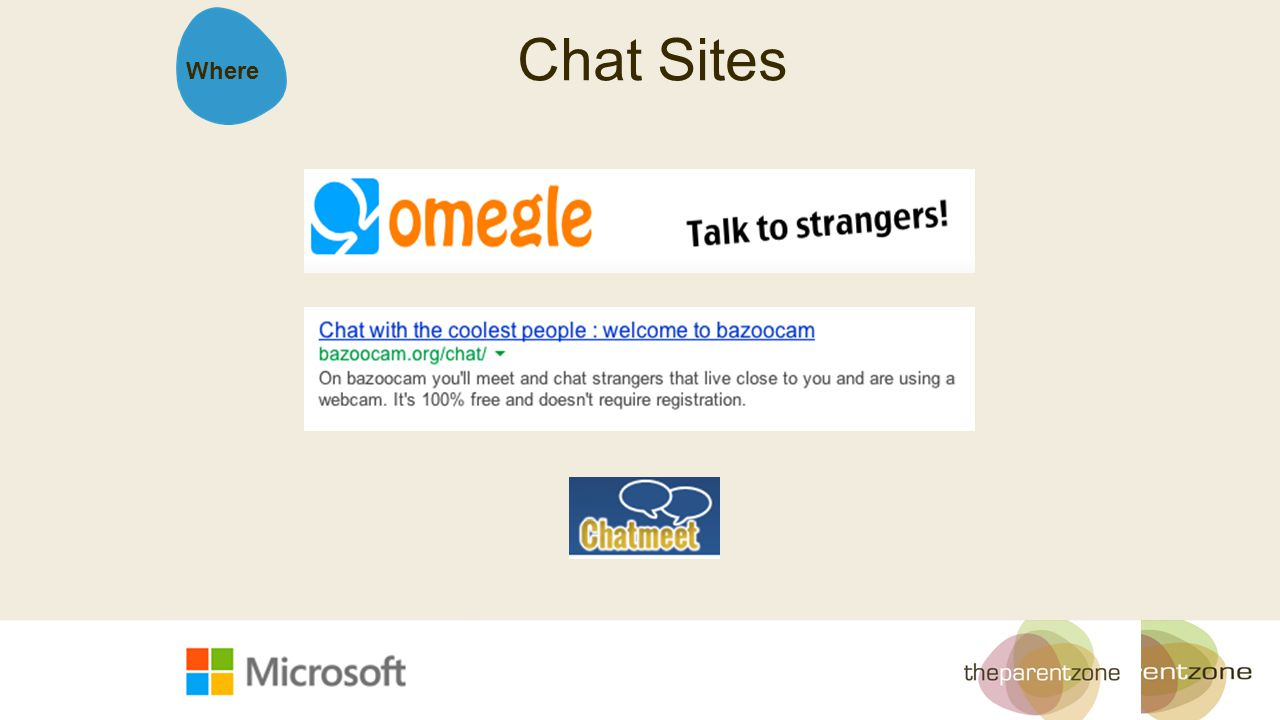Chat Sites