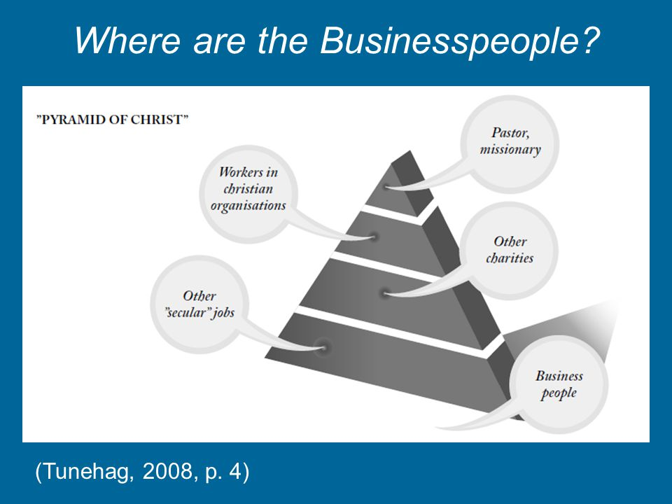 (Tunehag, 2008, p. 4) Where are the Businesspeople?