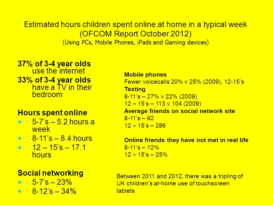 Es timated hours children spent online at home in a typical week (OFCOM Report October 2012) (Using PCs, Mobile Phones, iPads and Gaming devices) · 37