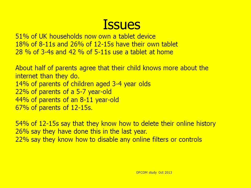 Issues 51% of UK households now own a tablet device 18% of 8-11s and 26% of 12-15s have their own tablet 28 % of 3-4s and 42 % of 5-11s use a tablet at home About half of parents agree that their child knows more about the internet than they do.